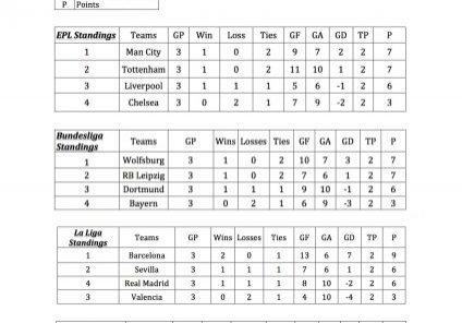 Academy League - week 3 copy